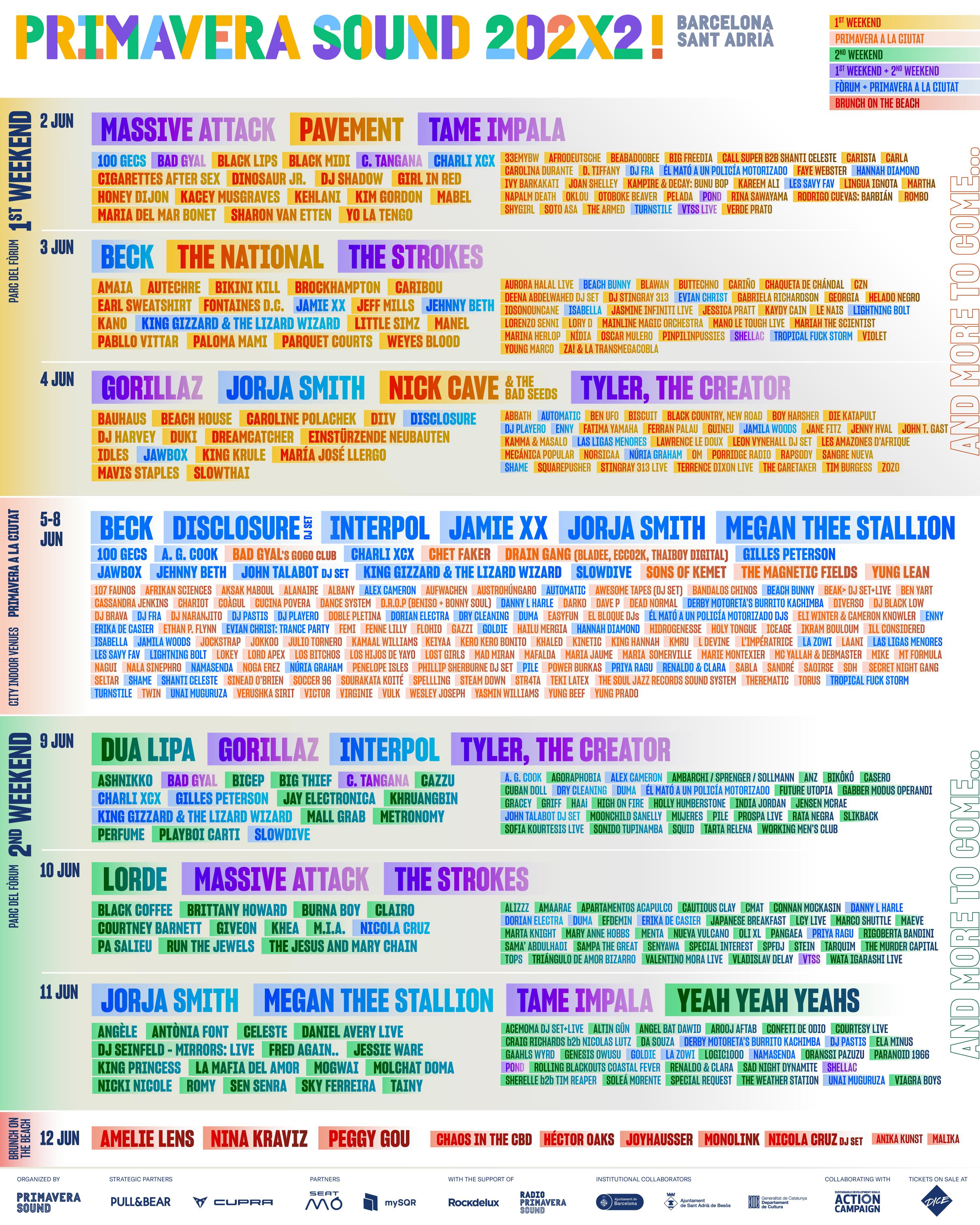 Lorde é anunciada como headliner do Primavera Sound 2022; veja detalhes